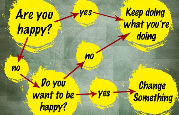 Ce ne dorim de la viaţă?