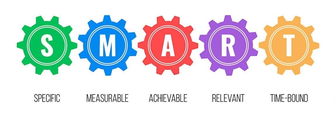 Cum îți definești un obiectiv SMART